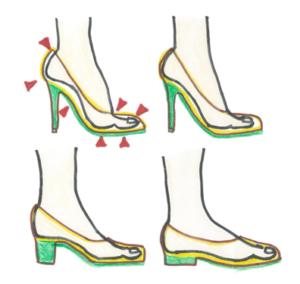 正しい靴の選び方とはき方2