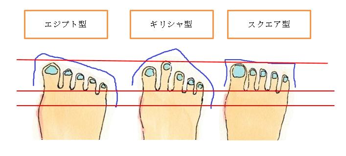 正しい靴の選び方とはき方3