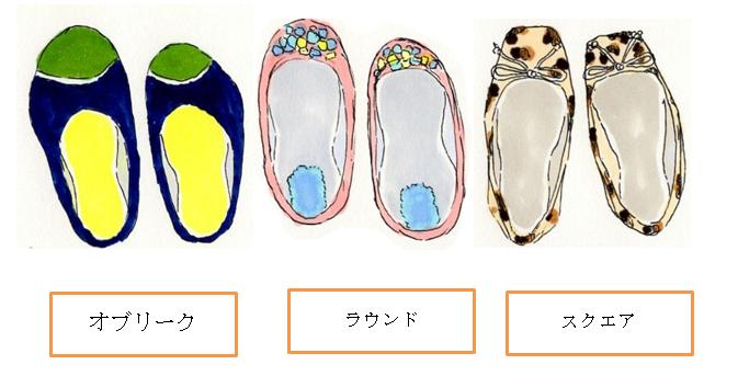 正しい靴の選び方とはき方4