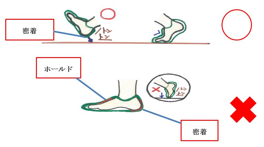 正しい靴の選び方とはき方5