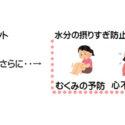 仁誠会クリニック新屋敷 減塩のススメ アイキャッチ